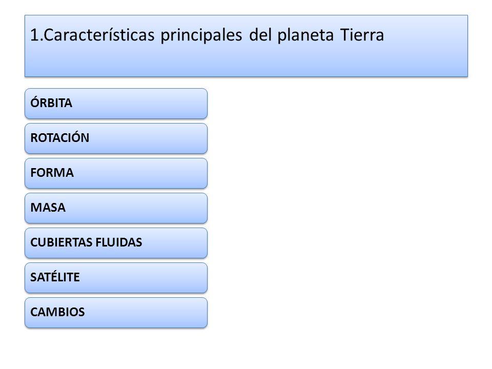 1.Características principales del planeta Tierra