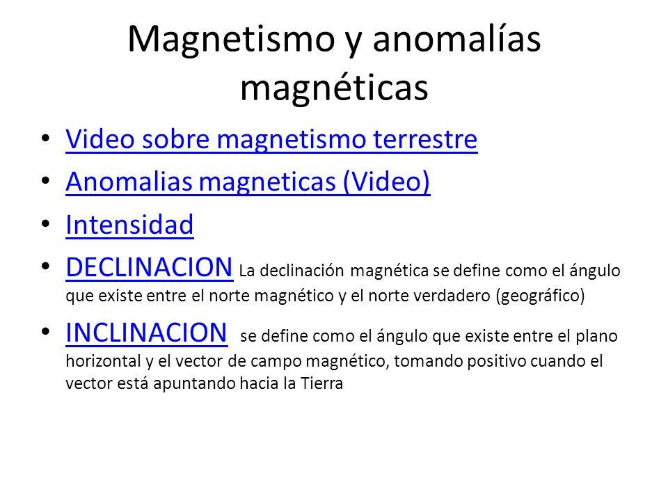 Magnetismo y anomalías magnéticas