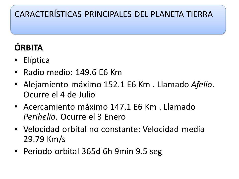 Alejamiento máximo 152.1 E6 Km . Llamado Afelio. Ocurre el 4 de Julio
