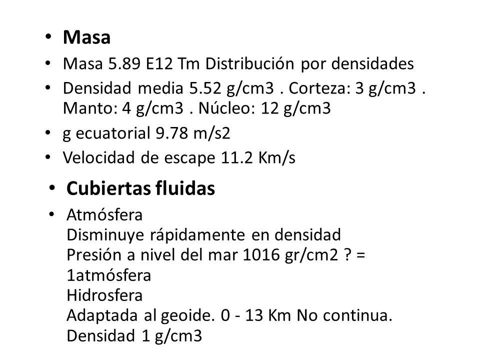 Masa Cubiertas fluidas Masa 5.89 E12 Tm Distribución por densidades