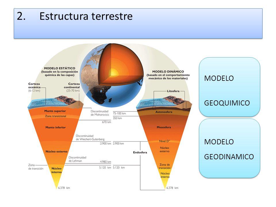 2. Estructura terrestre MODELO GEOQUIMICO MODELO GEODINAMICO