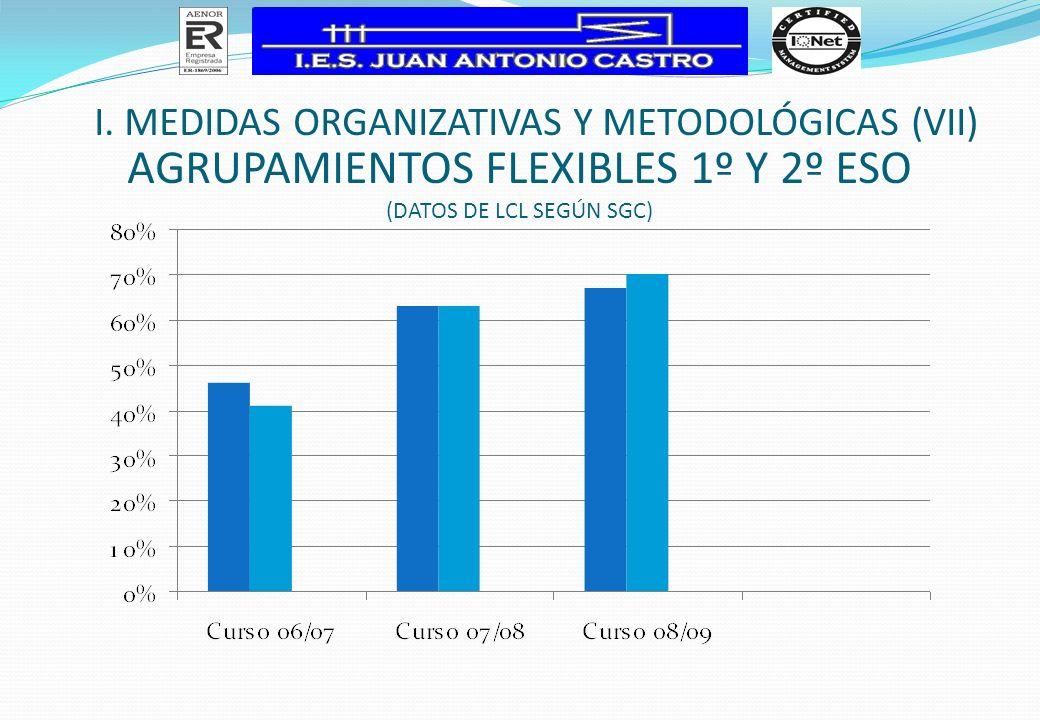 AGRUPAMIENTOS FLEXIBLES 1º y 2º ESO (Datos de LCL según SGC)