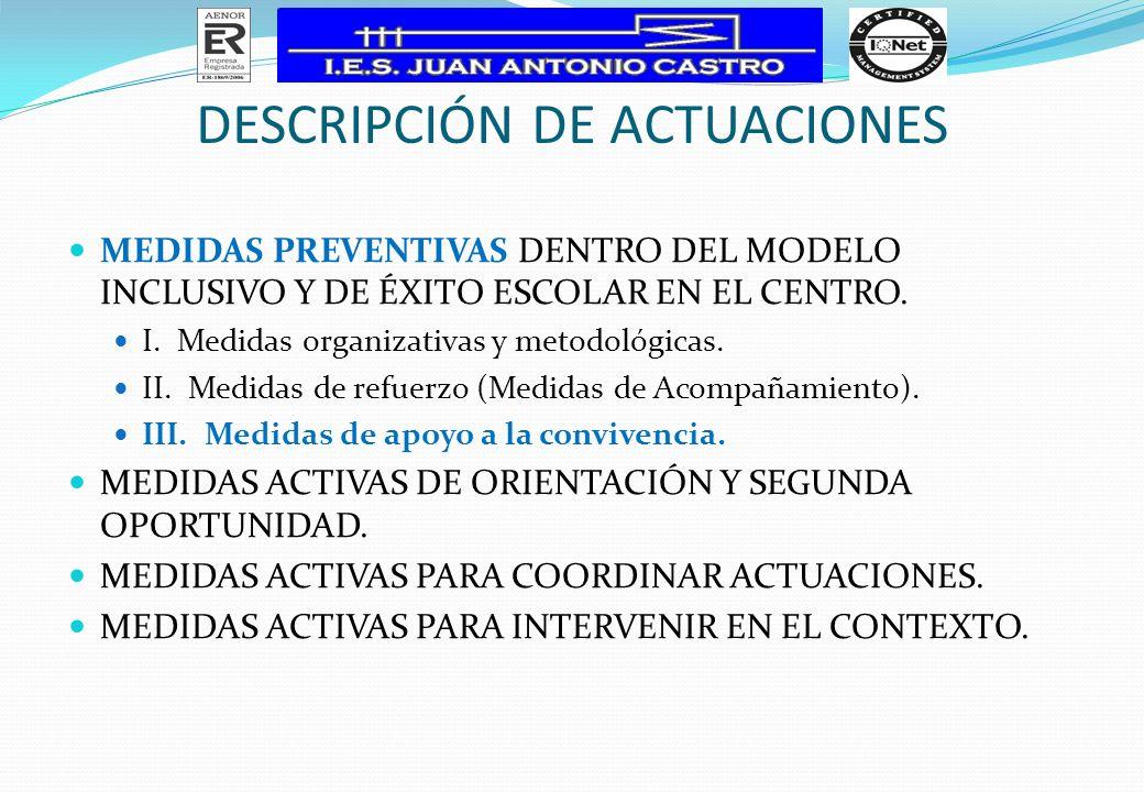 DESCRIPCIÓN DE ACTUACIONES