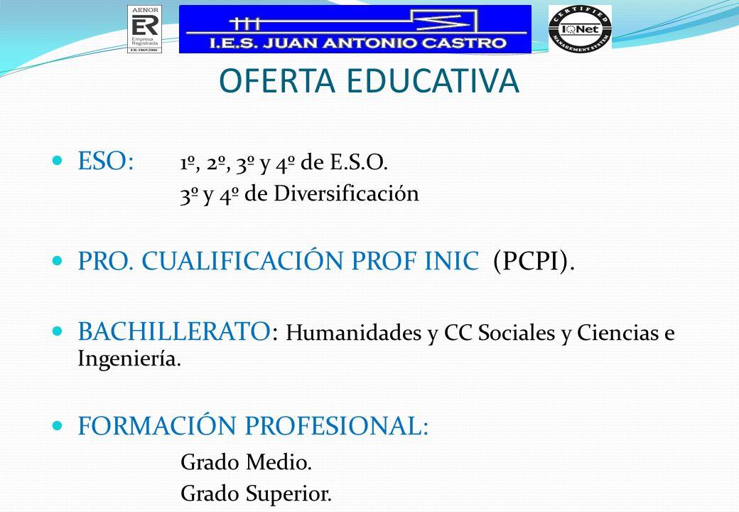 Oferta educativa ESO: 1º, 2º, 3º y 4º de E.S.O.