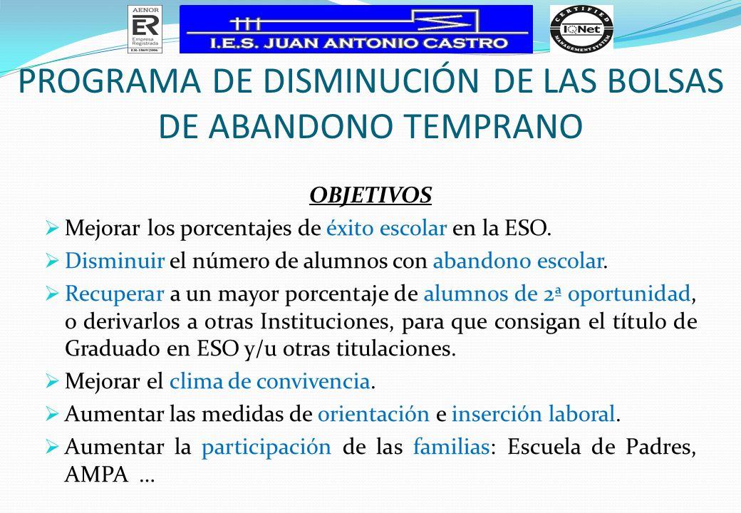 PROGRAMA DE DISMINUCIÓN DE LAS BOLSAS DE ABANDONO TEMPRANO