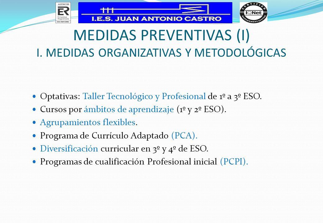 MEDIDAS PREVENTIVAS (I) I. Medidas organizativas y metodológicas