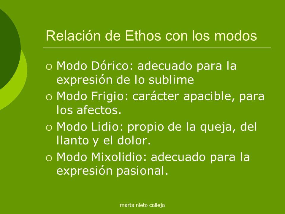 Relación de Ethos con los modos