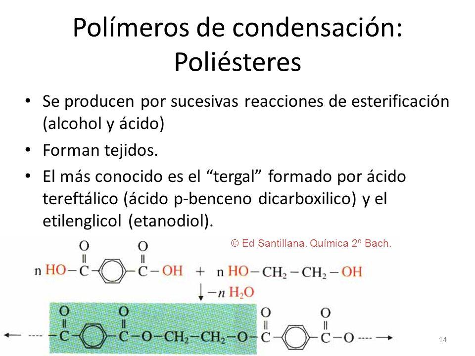 Polímeros de condensación: Poliésteres