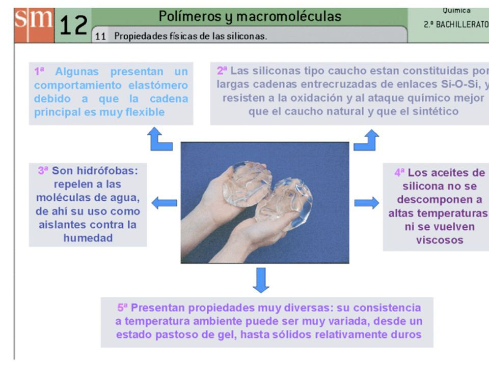 Polímeros de condensación: Poliamidas