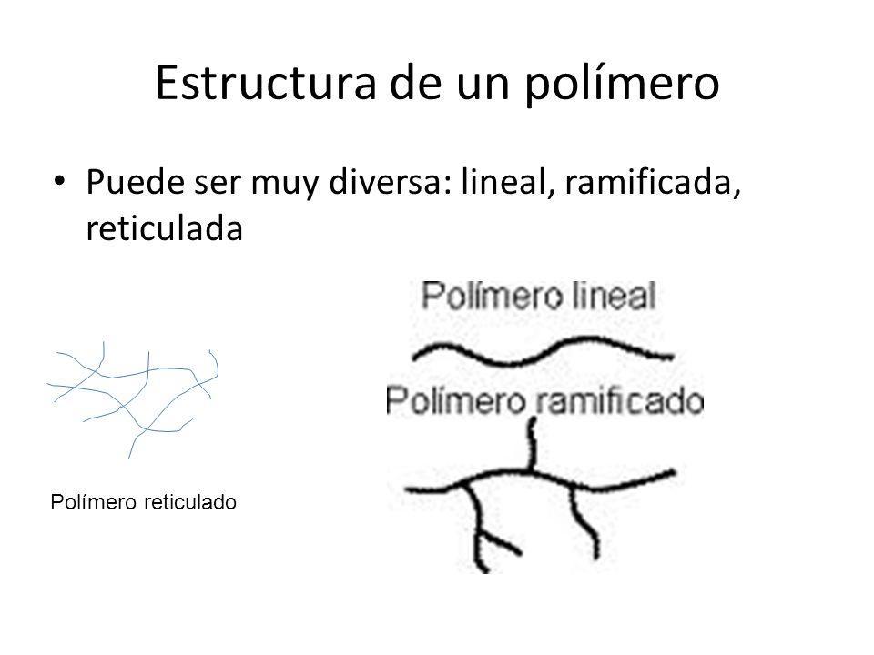 Estructura de un polímero