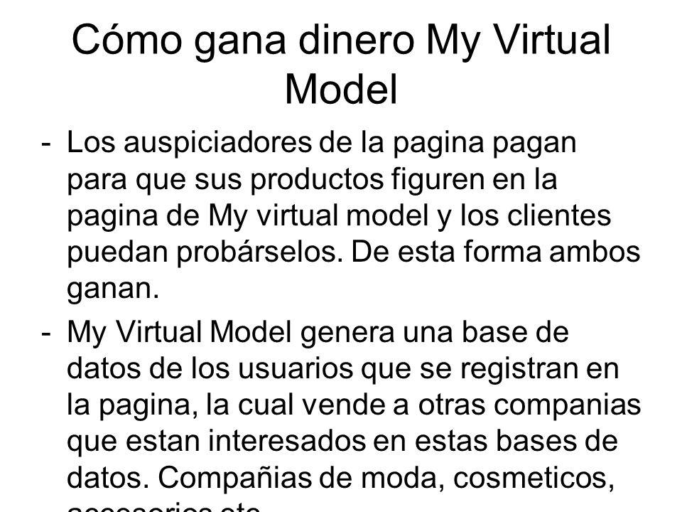 Cómo gana dinero My Virtual Model