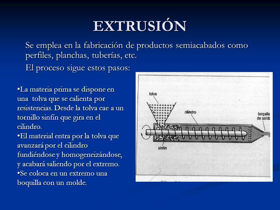 EXTRUSIÓNSe emplea en la fabricación de productos semiacabados como perfiles, planchas, tuberías, etc.