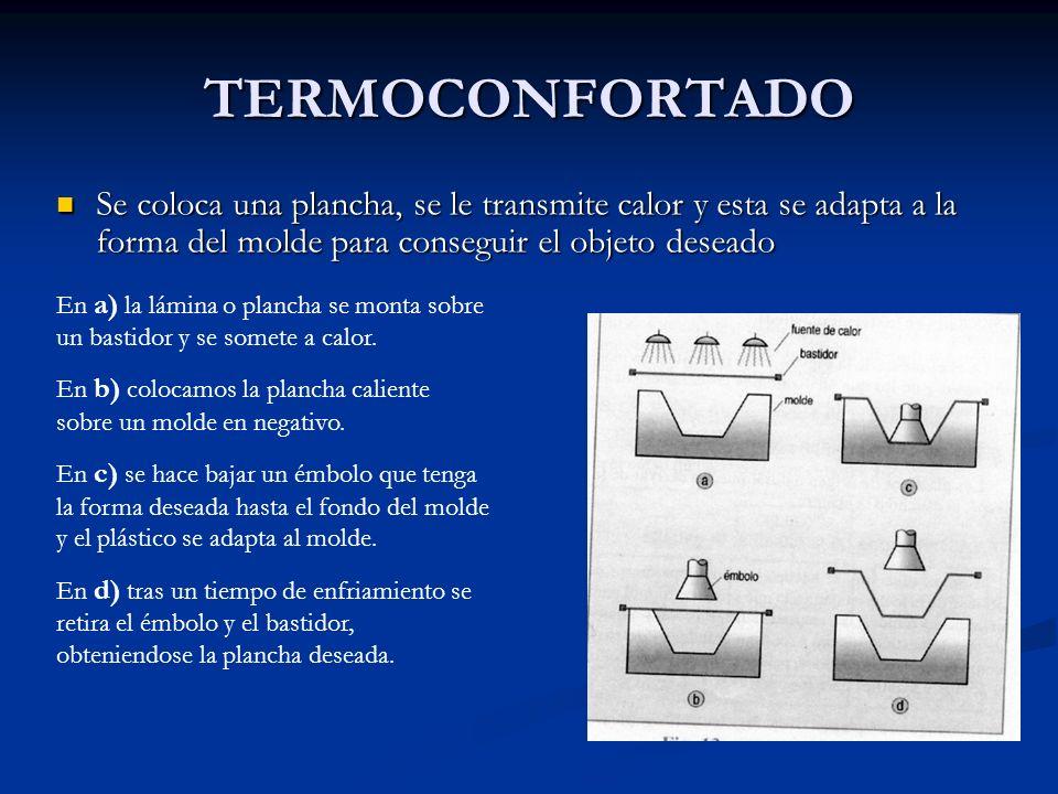 TERMOCONFORTADOSe coloca una plancha, se le transmite calor y esta se adapta a la forma del molde para conseguir el objeto deseado.