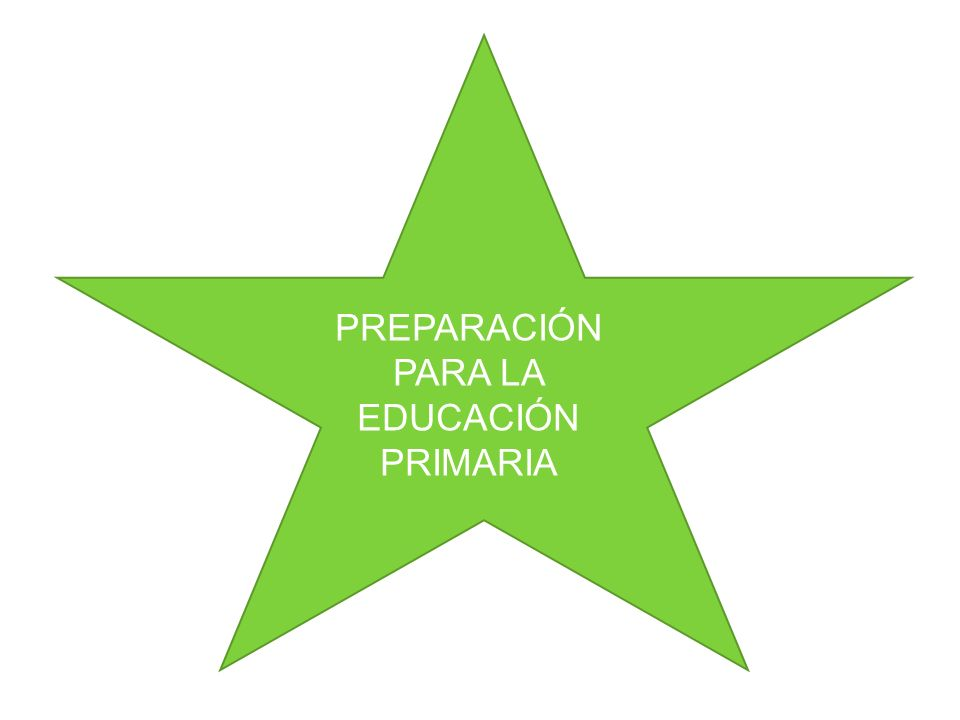 PREPARACIÓN PARA LA EDUCACIÓN PRIMARIA