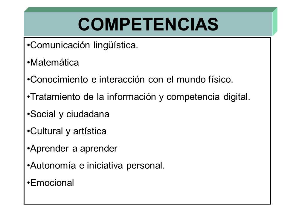 COMPETENCIAS Comunicación lingüística. Matemática