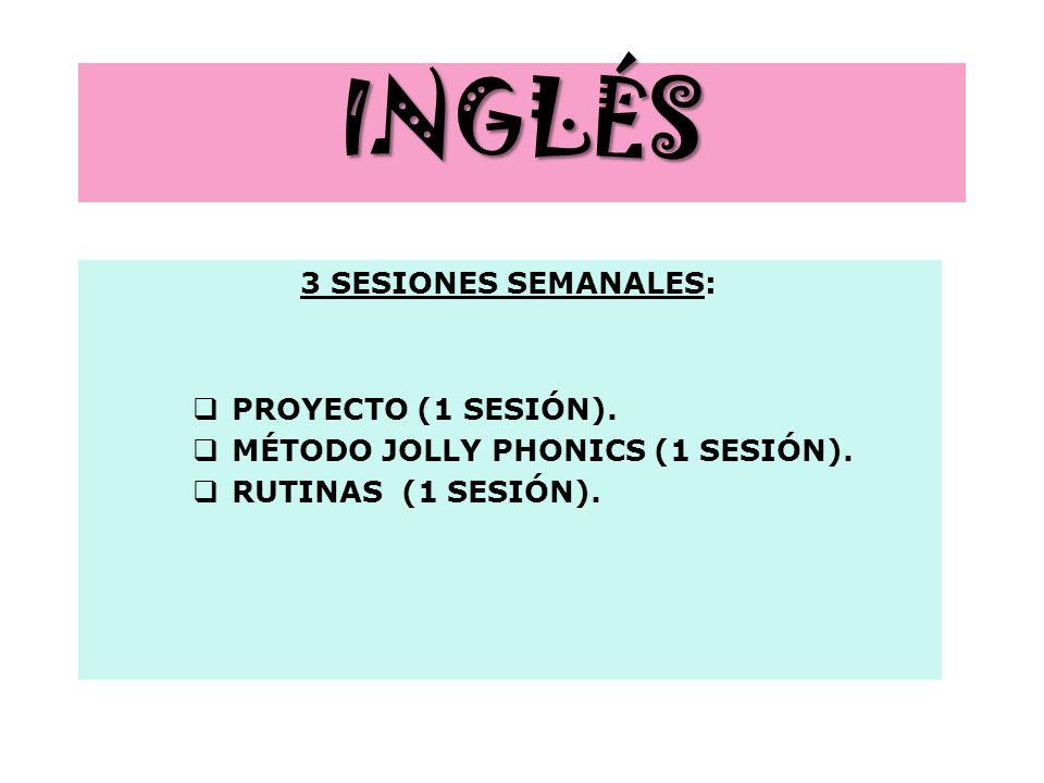 INGLÉS 3 SESIONES SEMANALES: PROYECTO (1 SESIÓN).