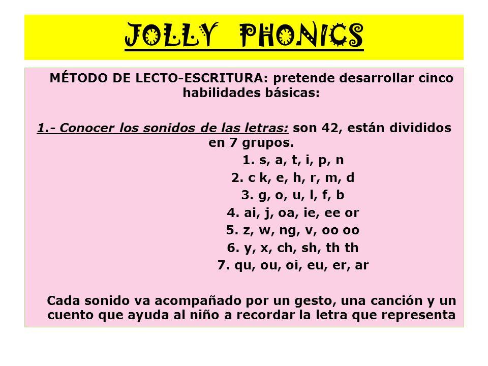 JOLLY PHONICS MÉTODO DE LECTO-ESCRITURA: pretende desarrollar cinco habilidades básicas: