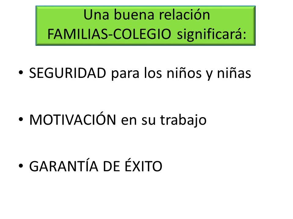 Una buena relación FAMILIAS-COLEGIO significará: