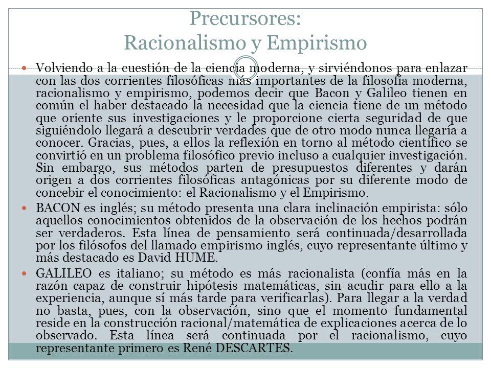 Precursores: Racionalismo y Empirismo
