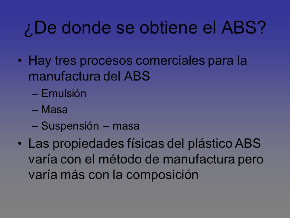 ¿De donde se obtiene el ABS