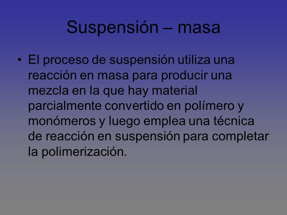 Suspensión – masa