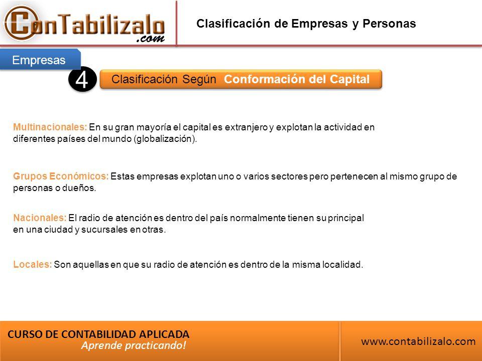 Clasificación Según Conformación del Capital