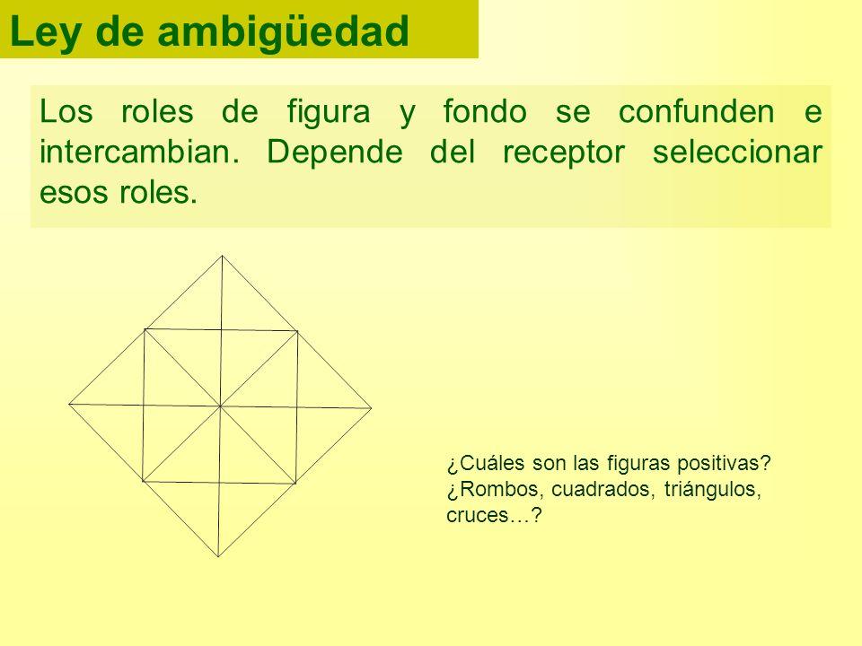 Ley de ambigüedad Los roles de figura y fondo se confunden e intercambian. Depende del receptor seleccionar esos roles.