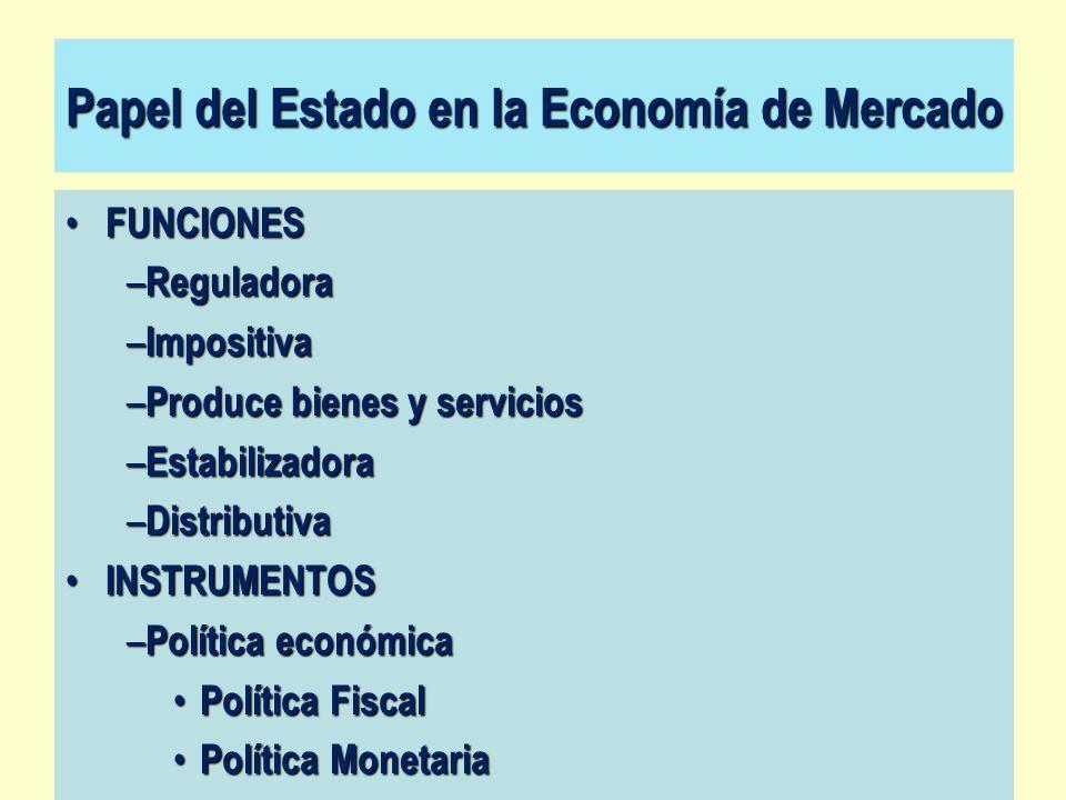 Papel del Estado en la Economía de Mercado