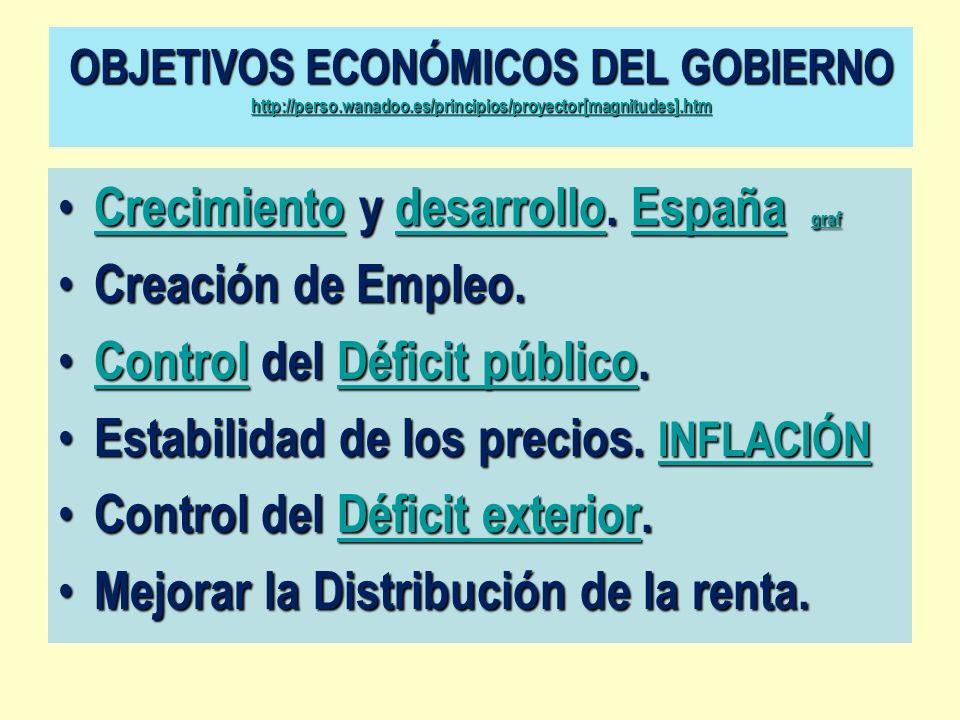 Crecimiento y desarrollo. España graf Creación de Empleo.