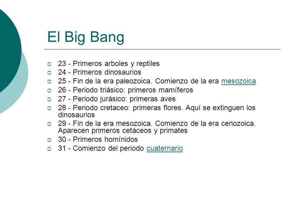 El Big Bang 23 - Primeros arboles y reptiles 24 - Primeros dinosaurios