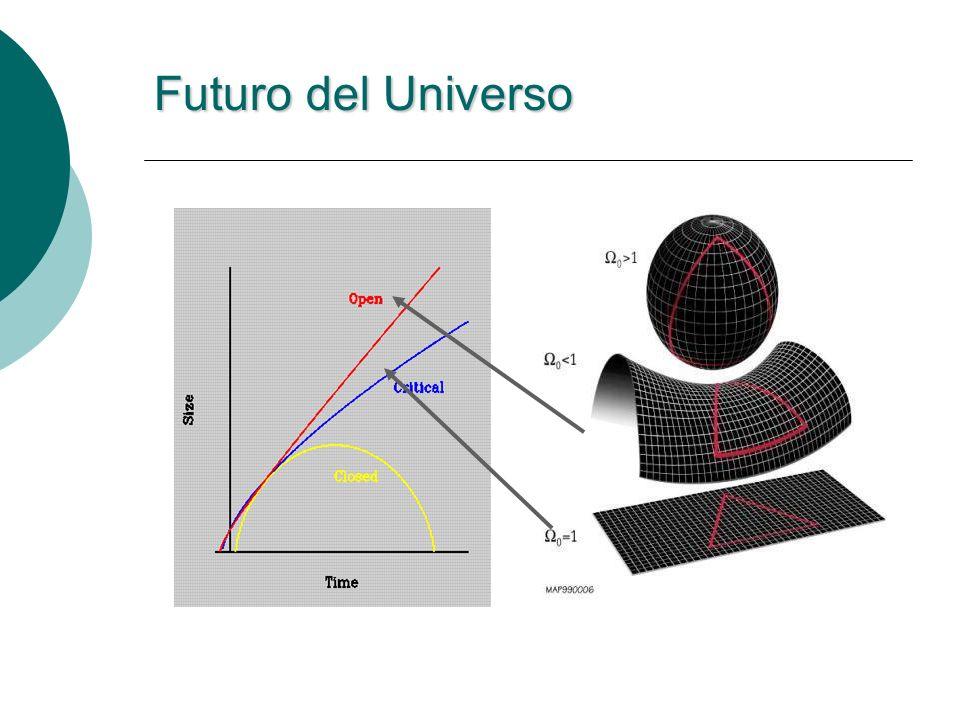 Futuro del Universo