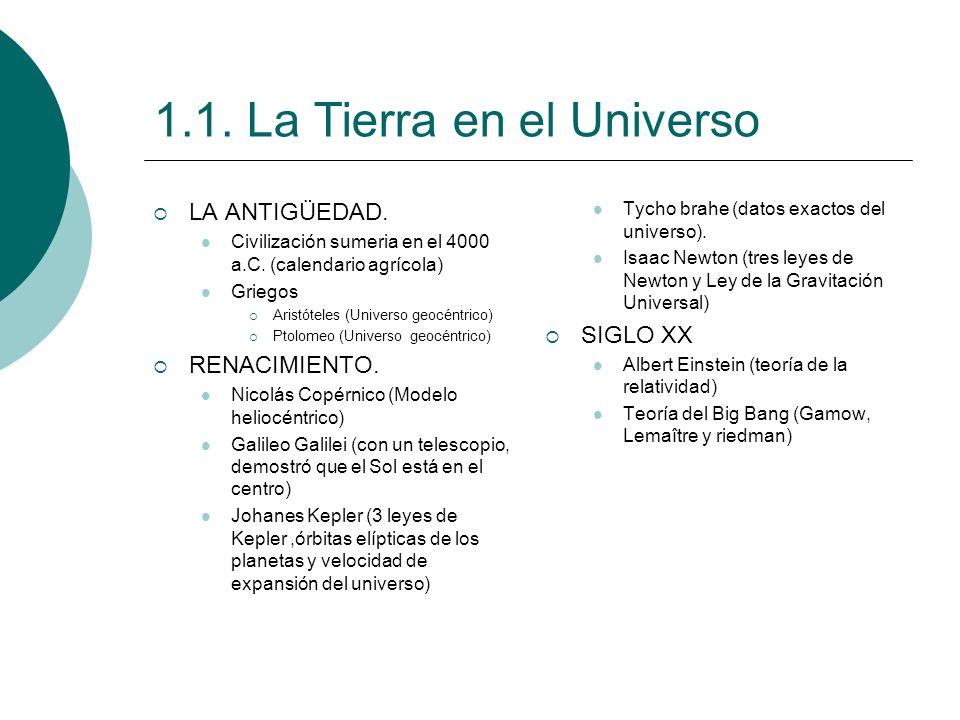1.1. La Tierra en el Universo