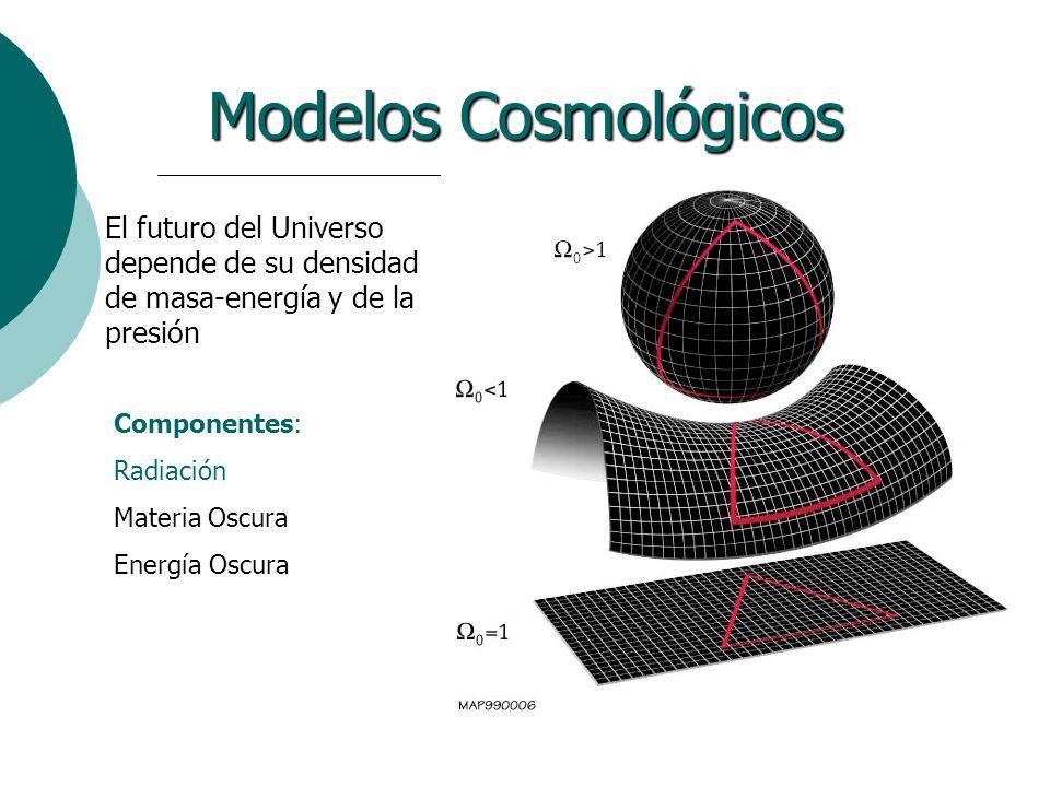 Modelos Cosmológicos El futuro del Universo depende de su densidad de masa-energía y de la presión.