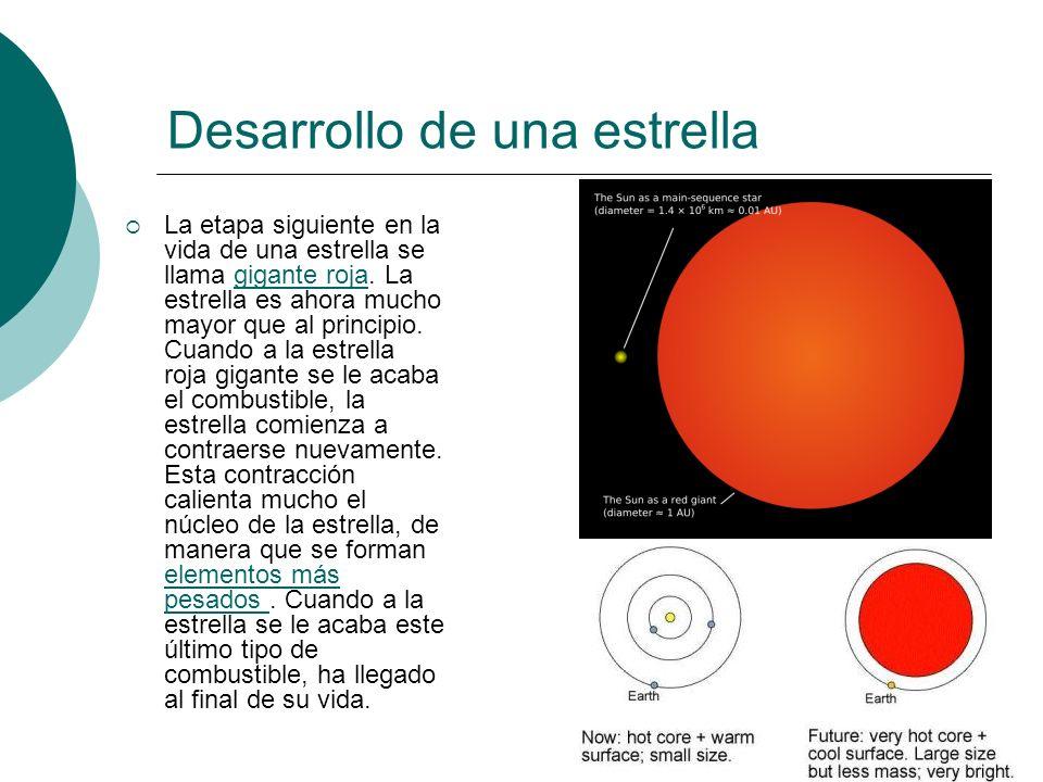 Desarrollo de una estrella