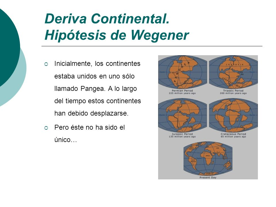 Deriva Continental. Hipótesis de Wegener