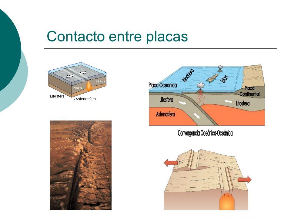 Contacto entre placas
