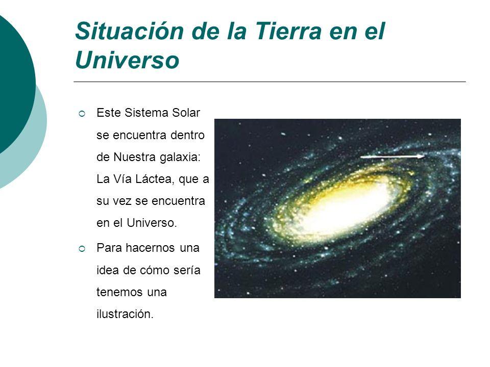 Situación de la Tierra en el Universo