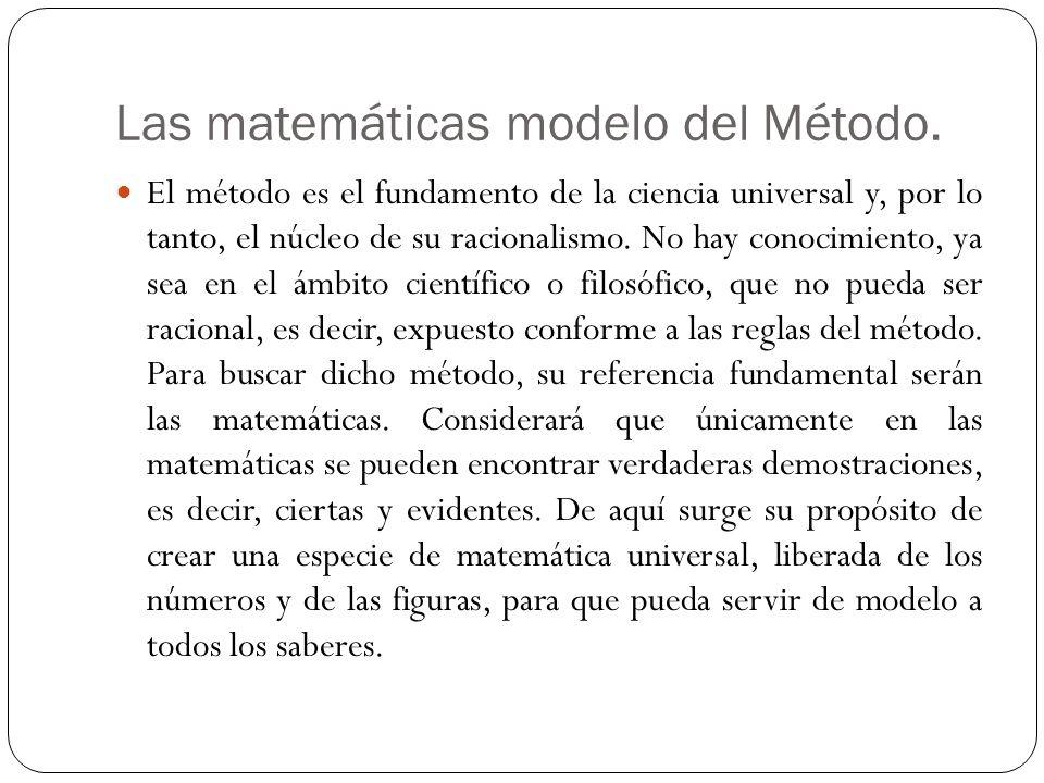 Las matemáticas modelo del Método.