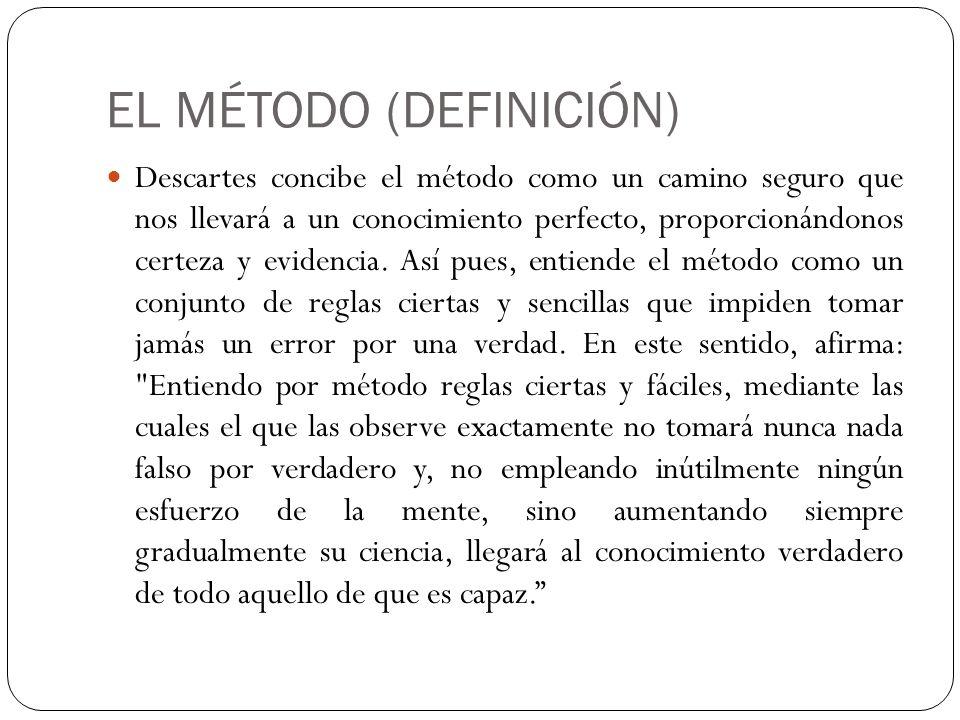 EL MÉTODO (DEFINICIÓN)