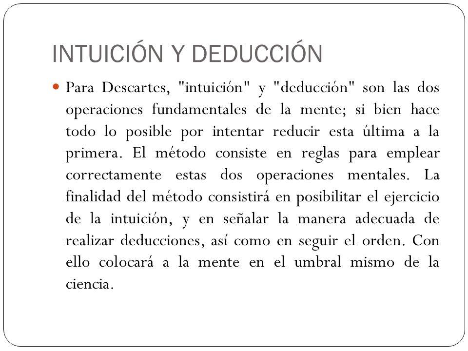INTUICIÓN Y DEDUCCIÓN