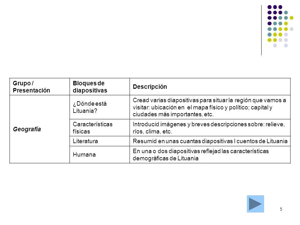Grupo / Presentación Bloques de diapositivas. Descripción. Geografía. ¿Dónde está Lituania