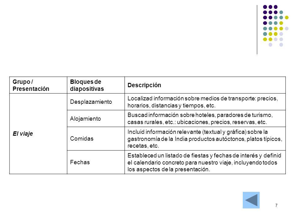 Grupo / Presentación Bloques de diapositivas. Descripción. El viaje. Desplazamiento.