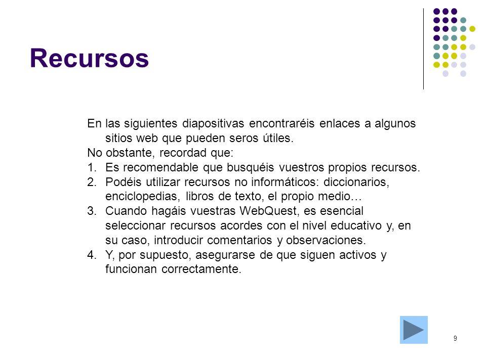 Recursos En las siguientes diapositivas encontraréis enlaces a algunos sitios web que pueden seros útiles.