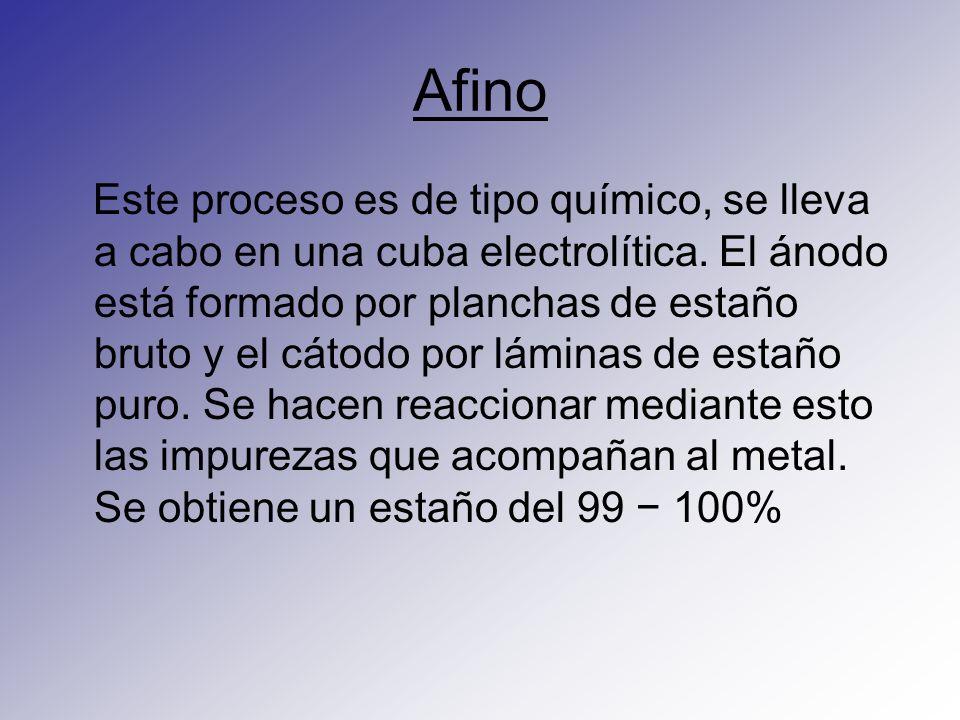 Afino