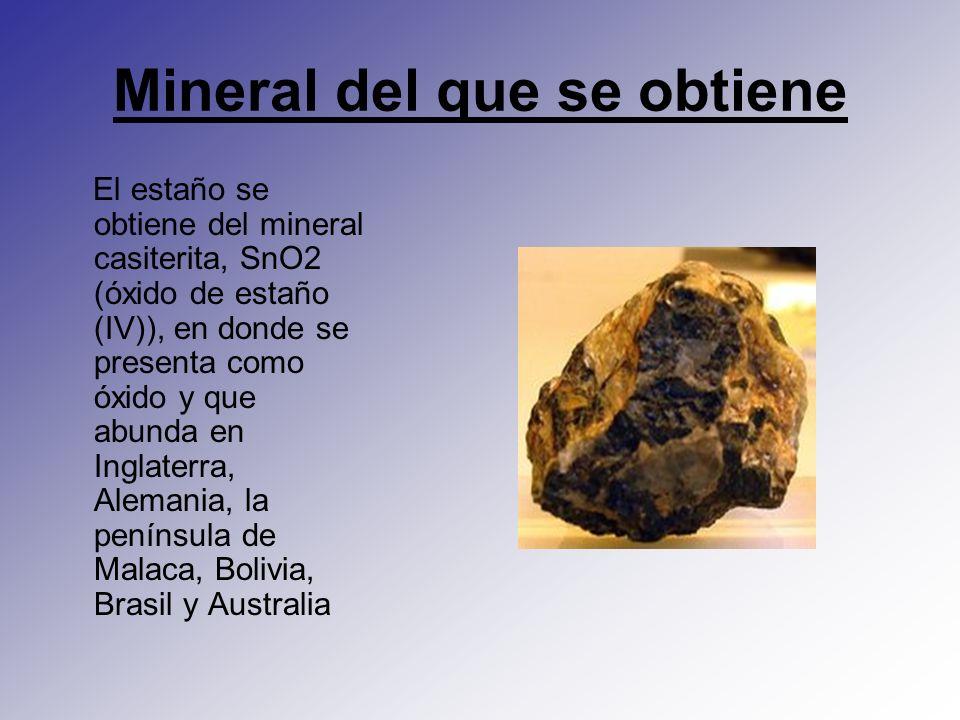 Mineral del que se obtiene