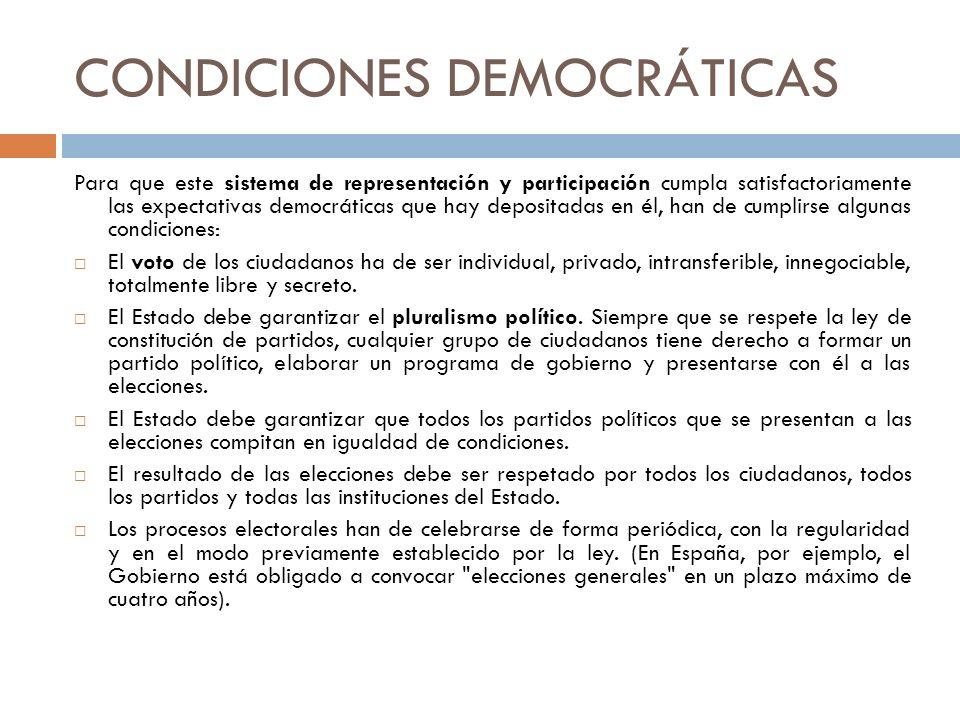 CONDICIONES DEMOCRÁTICAS