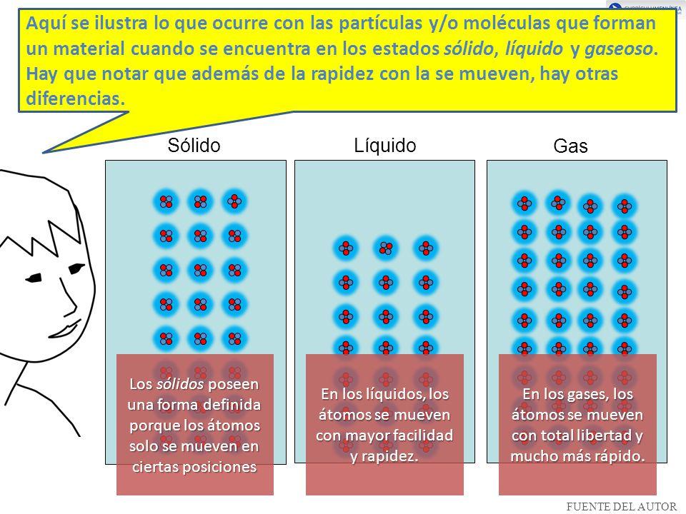 En los líquidos, los átomos se mueven con mayor facilidad y rapidez.