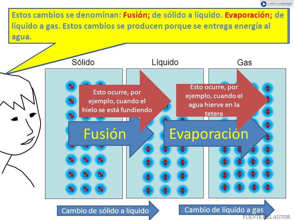 Estos cambios se denominan: Fusión; de sólido a líquido
