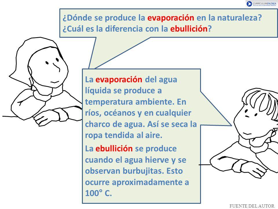 ¿Dónde se produce la evaporación en la naturaleza