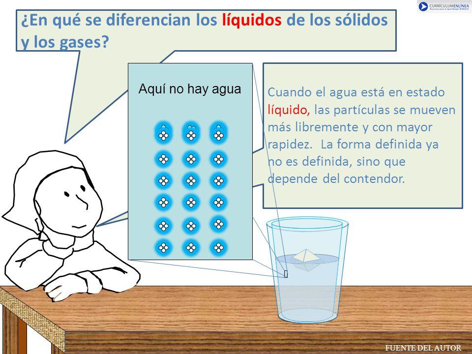 ¿En qué se diferencian los líquidos de los sólidos y los gases